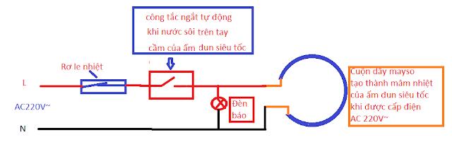 nguyên lý hoạt động và sơ đồ mạch điên nguyên lý của một cái ấm đun nước siêu tốc comet model cm8217/cm8219 - trang thông tin của kênh cập nhật công nghệ